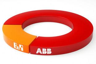ABB придобива B&R
